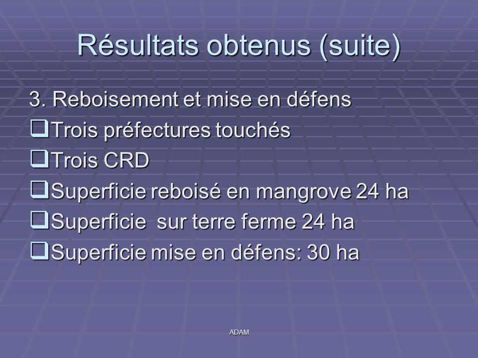 ADAM Résultats obtenus (suite) 3. Reboisement et mise en défens  Trois préfectures touchés  Trois CRD  Superficie reboisé en mangrove 24 ha  Super