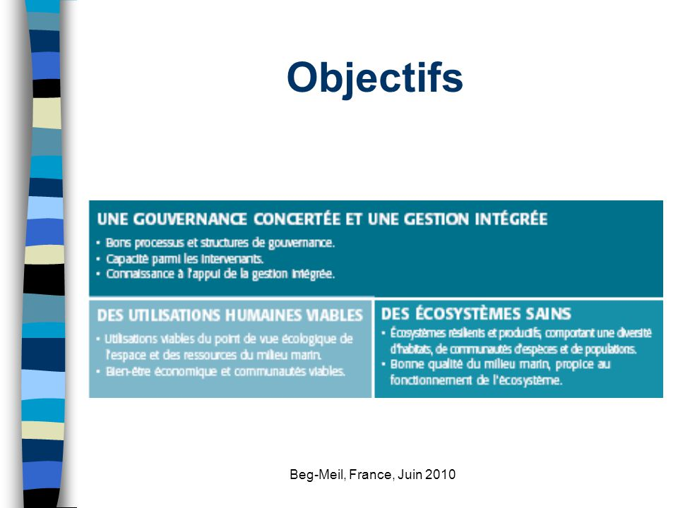 Beg-Meil, France, Juin 2010 Objectifs