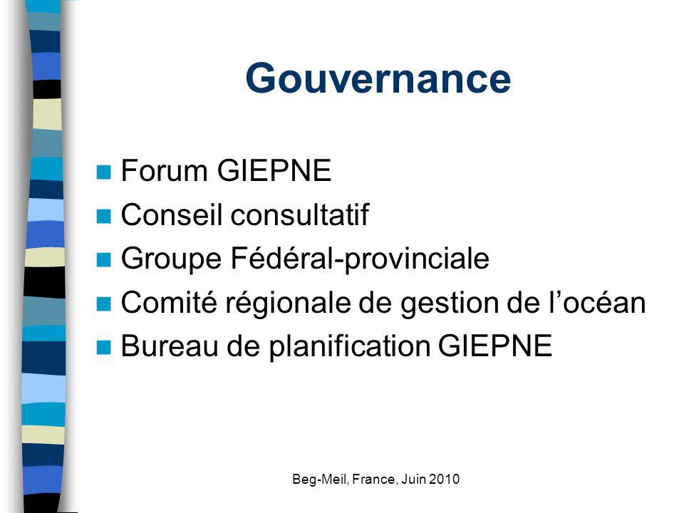 Beg-Meil, France, Juin 2010 Gouvernance Forum GIEPNE Conseil consultatif Groupe Fédéral-provinciale Comité régionale de gestion de l'océan Bureau de p