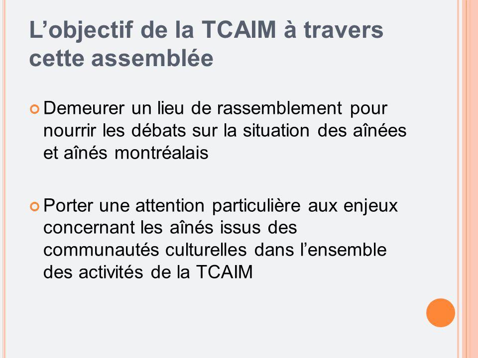 L'objectif de la TCAIM à travers cette assemblée Demeurer un lieu de rassemblement pour nourrir les débats sur la situation des aînées et aînés montréalais Porter une attention particulière aux enjeux concernant les aînés issus des communautés culturelles dans l'ensemble des activités de la TCAIM