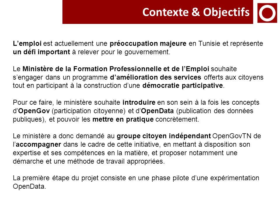 Contexte & Objectifs L'emploi est actuellement une préoccupation majeure en Tunisie et représente un défi important à relever pour le gouvernement. Le