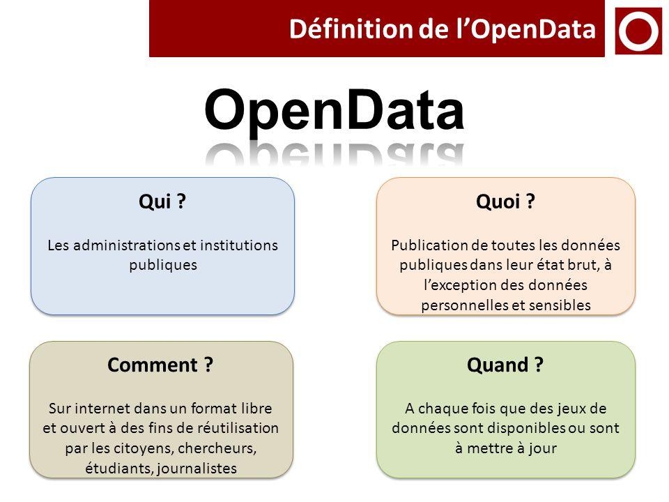 Définition de l'OpenData Qui ? Les administrations et institutions publiques Qui ? Les administrations et institutions publiques Quoi ? Publication de