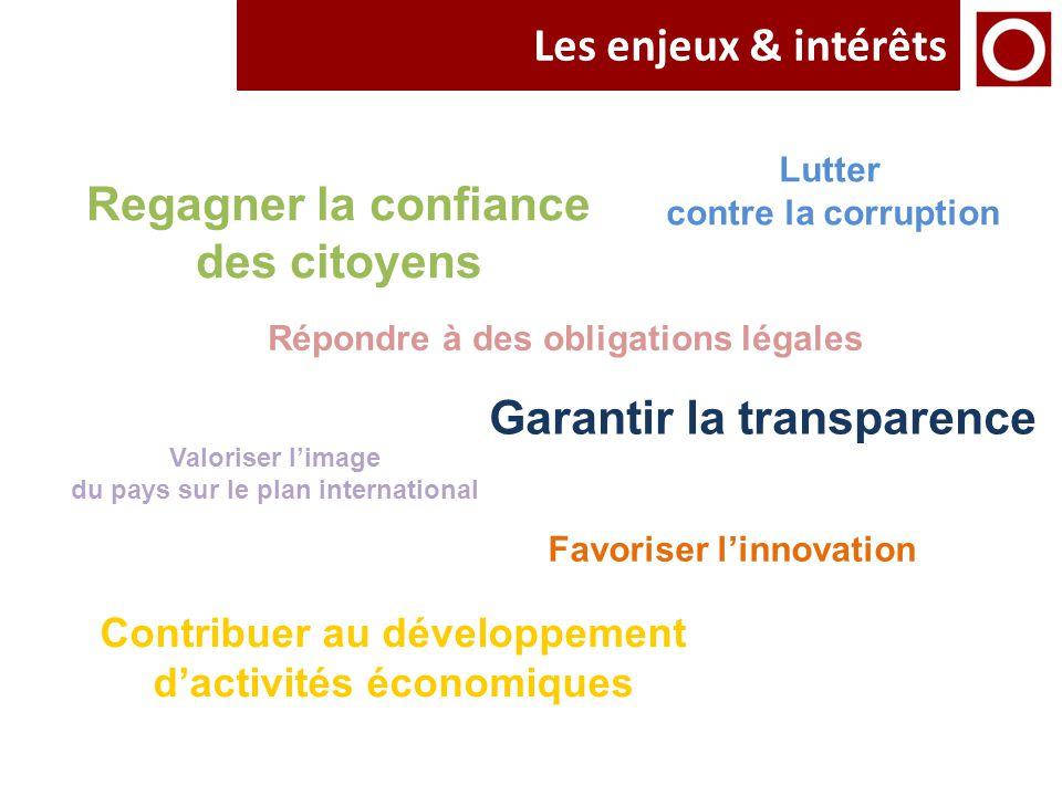 Les enjeux & intérêts Regagner la confiance des citoyens Garantir la transparence Répondre à des obligations légales Contribuer au développement d'act