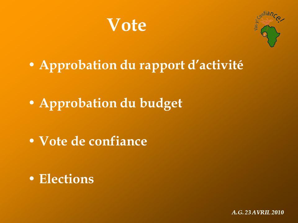 A.G. 23 AVRIL 2010 Vote Approbation du rapport d'activité Approbation du budget Vote de confiance Elections