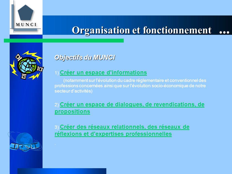 Organisation et fonctionnement...