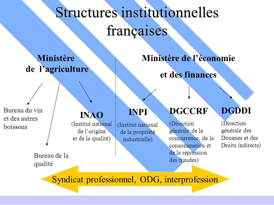 Structures institutionnelles françaises INAO (Institut national de l'origine et de la qualité) Ministère de l'agriculture Ministère de l'économie et d