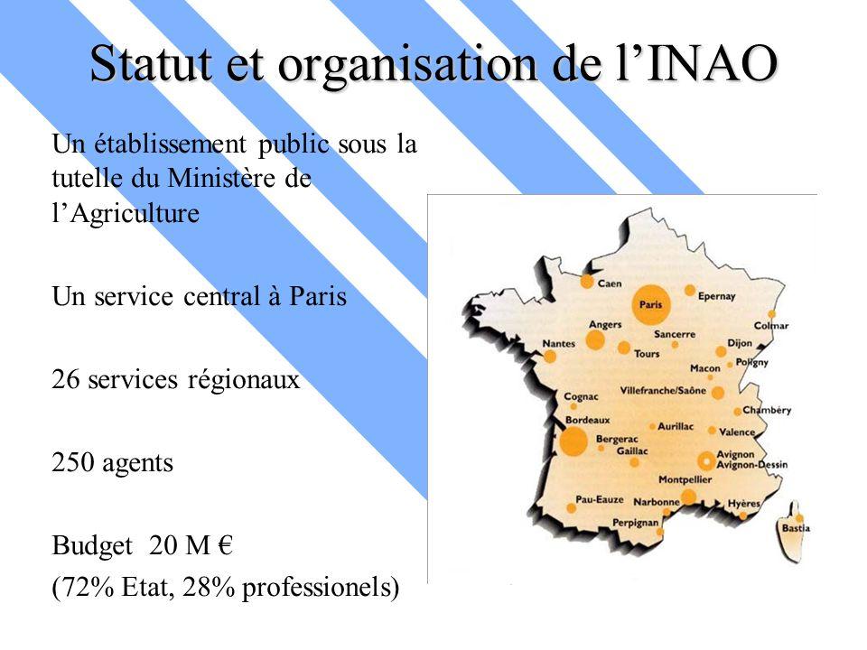 Statut et organisation de l'INAO Un établissement public sous la tutelle du Ministère de l'Agriculture Un service central à Paris 26 services régionau