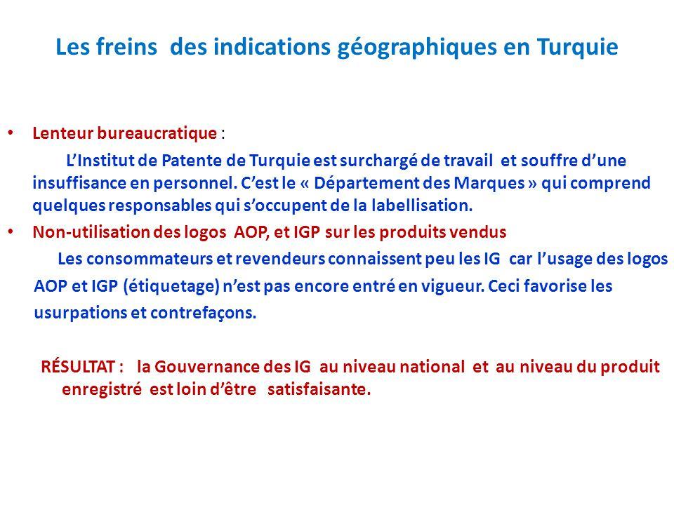 Les freins des indications géographiques en Turquie Lenteur bureaucratique : L'Institut de Patente de Turquie est surchargé de travail et souffre d'un