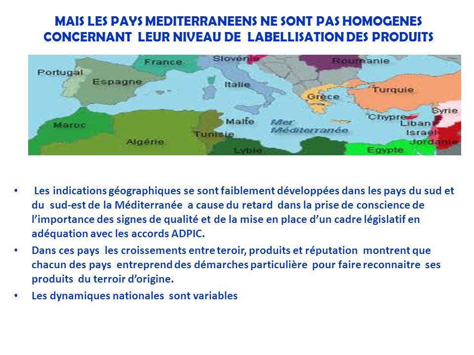 MAIS LES PAYS MEDITERRANEENS NE SONT PAS HOMOGENES CONCERNANT LEUR NIVEAU DE LABELLISATION DES PRODUITS Les indications géographiques se sont faibleme