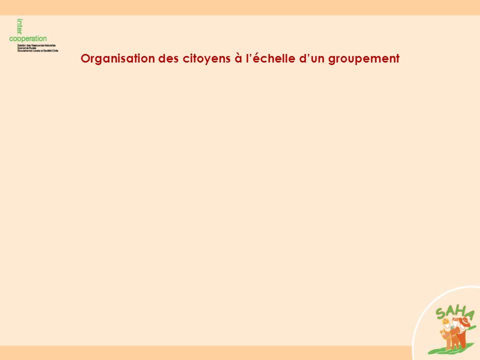 Organisation des citoyens à l'échelle d'un groupement