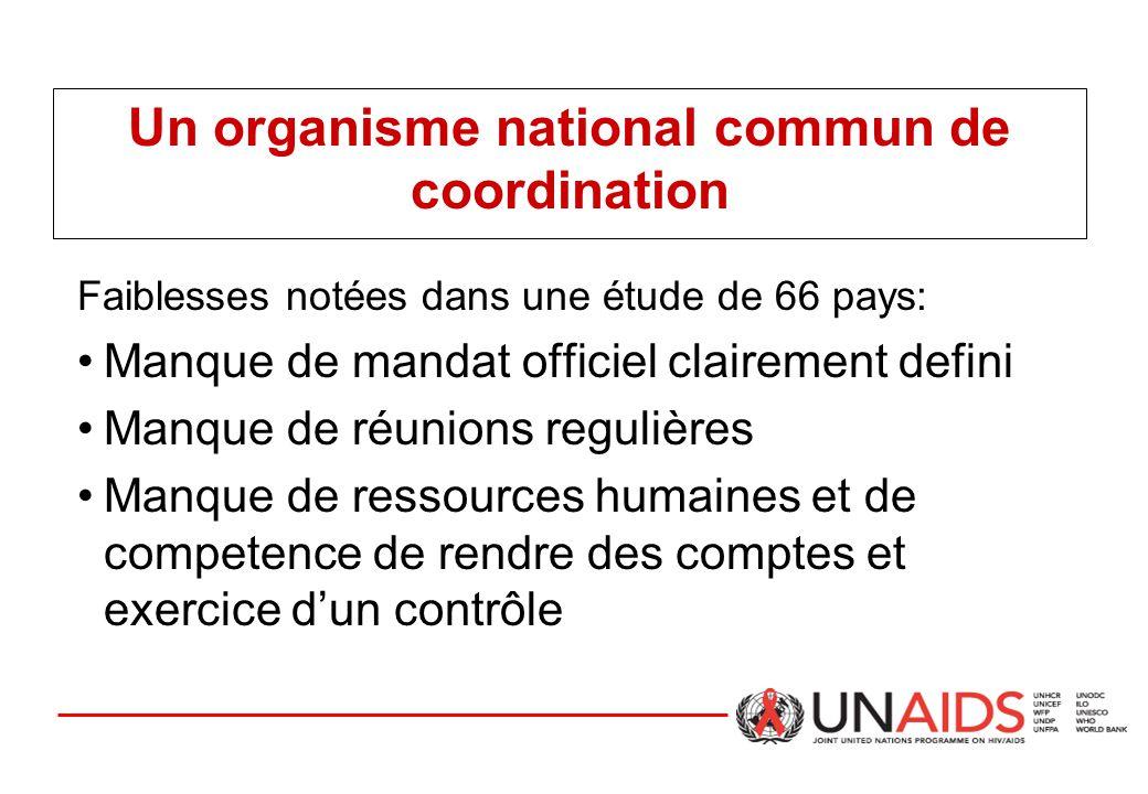 Un organisme national commun de coordination Faiblesses notées dans une étude de 66 pays: Manque de mandat officiel clairement defini Manque de réunio