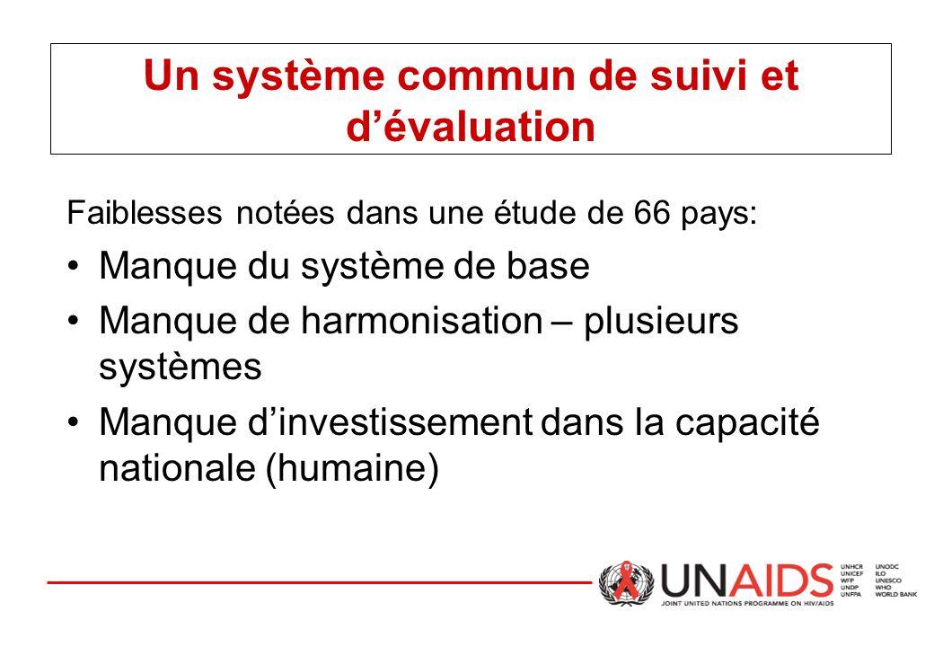 Un système commun de suivi et d'évaluation Faiblesses notées dans une étude de 66 pays: Manque du système de base Manque de harmonisation – plusieurs systèmes Manque d'investissement dans la capacité nationale (humaine)