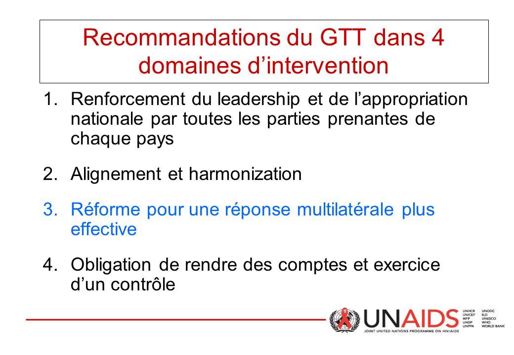 Recommandations du GTT dans 4 domaines d'intervention 1.Renforcement du leadership et de l'appropriation nationale par toutes les parties prenantes de chaque pays 2.Alignement et harmonization 3.Réforme pour une réponse multilatérale plus effective 4.Obligation de rendre des comptes et exercice d'un contrôle