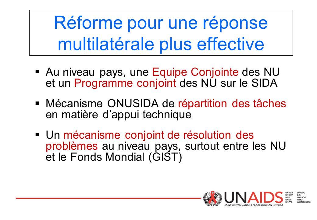 Réforme pour une réponse multilatérale plus effective  Au niveau pays, une Equipe Conjointe des NU et un Programme conjoint des NU sur le SIDA  Mécanisme ONUSIDA de répartition des tâches en matière d'appui technique  Un mécanisme conjoint de résolution des problèmes au niveau pays, surtout entre les NU et le Fonds Mondial (GIST)