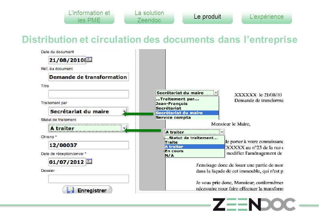 L'information et les PME L'expérienceLe produit La solution Zeendoc Distribution et circulation des documents dans l'entreprise
