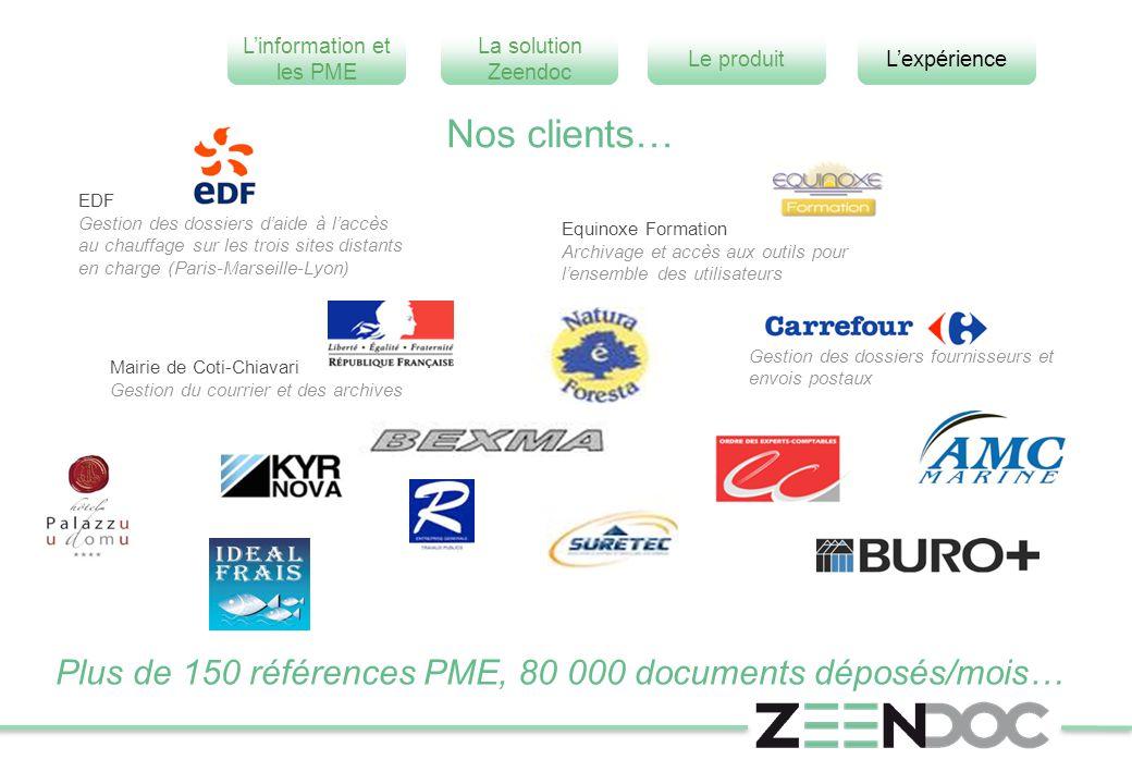 L'information et les PME L'expérienceLe produit La solution Zeendoc Nos clients… EDF Gestion des dossiers d'aide à l'accès au chauffage sur les trois