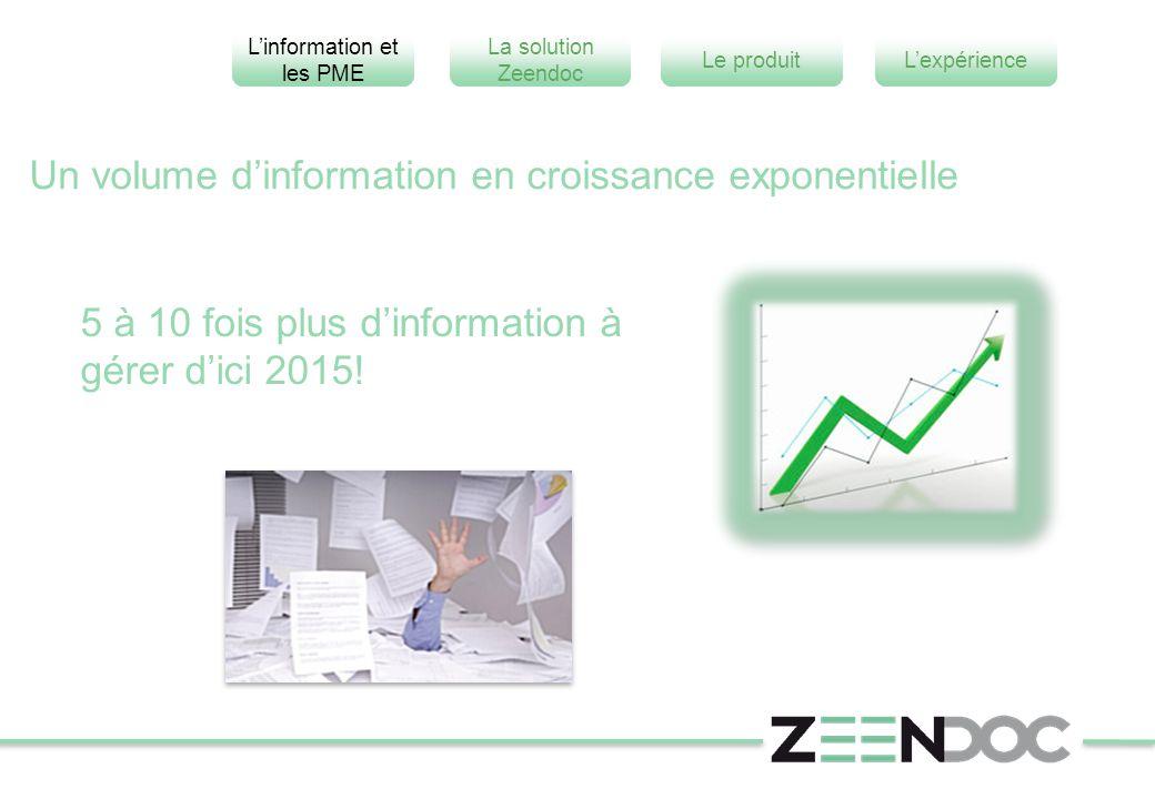 L'information et les PME L'expérienceLe produit La solution Zeendoc Un volume d'information en croissance exponentielle 5 à 10 fois plus d'information à gérer d'ici 2015!