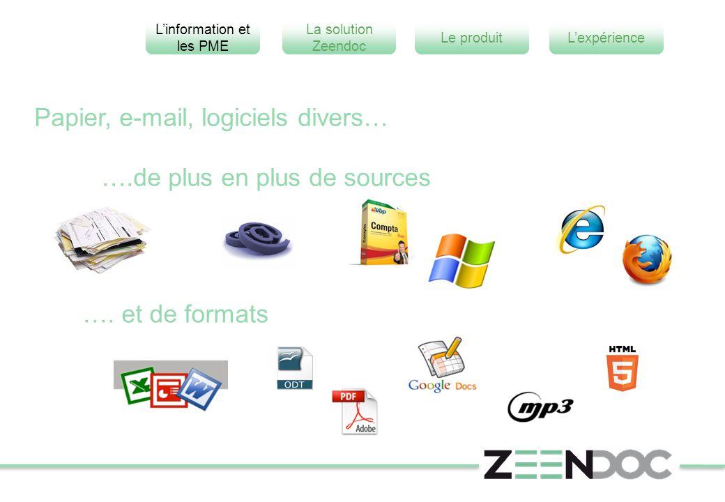 L'information et les PME L'expérienceLe produit La solution Zeendoc Papier, e-mail, logiciels divers… ….de plus en plus de sources …. et de formats
