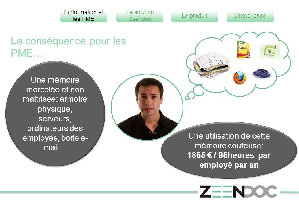 L'information et les PME L'expérienceLe produit La solution Zeendoc Une mémoire morcelée et non maitrisée: armoire physique, serveurs, ordinateurs des