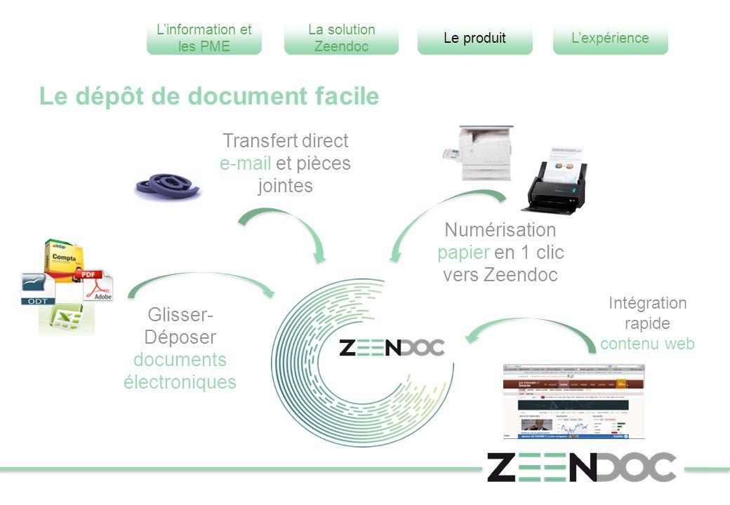 L'information et les PME L'expérienceLe produit La solution Zeendoc Le dépôt de document facile Numérisation papier en 1 clic vers Zeendoc Transfert d