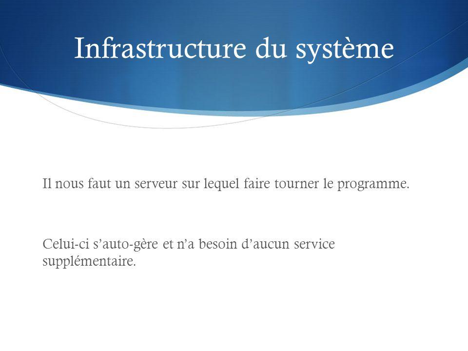 Infrastructure du système Il nous faut un serveur sur lequel faire tourner le programme. Celui-ci s'auto-gère et n'a besoin d'aucun service supplément