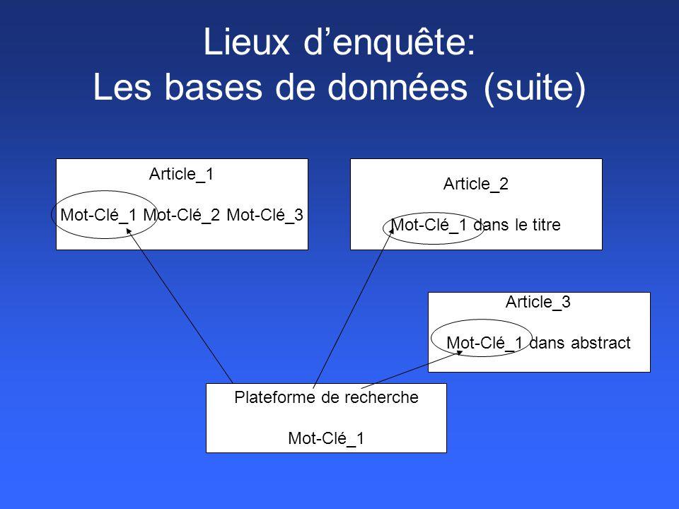 Article_1 Mot-Clé_1 Mot-Clé_2 Mot-Clé_3 Plateforme de recherche Mot-Clé_1 Article_3 Mot-Clé_1 dans abstract Article_2 Mot-Clé_1 dans le titre Lieux d'