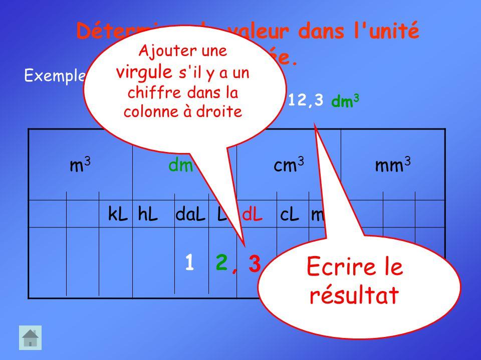 Déterminer la valeur dans l'unité désirée. Convertir : 123 dL = dm 3 Exemple 2 : m3m3 dm 3 cm 3 mm 3 kLhL daL LdL cL mL 1 2 3 Ajouter une virgule s'il