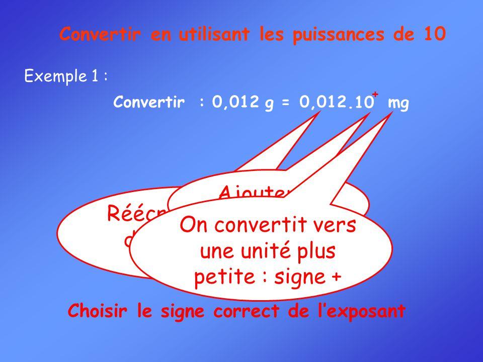 Exemple 1 : Convertir : 0,012 g = mg Réécrire la valeur de la mesure à convertir Ajouter.10 0,012.10 + Convertir en utilisant les puissances de 10 Cho