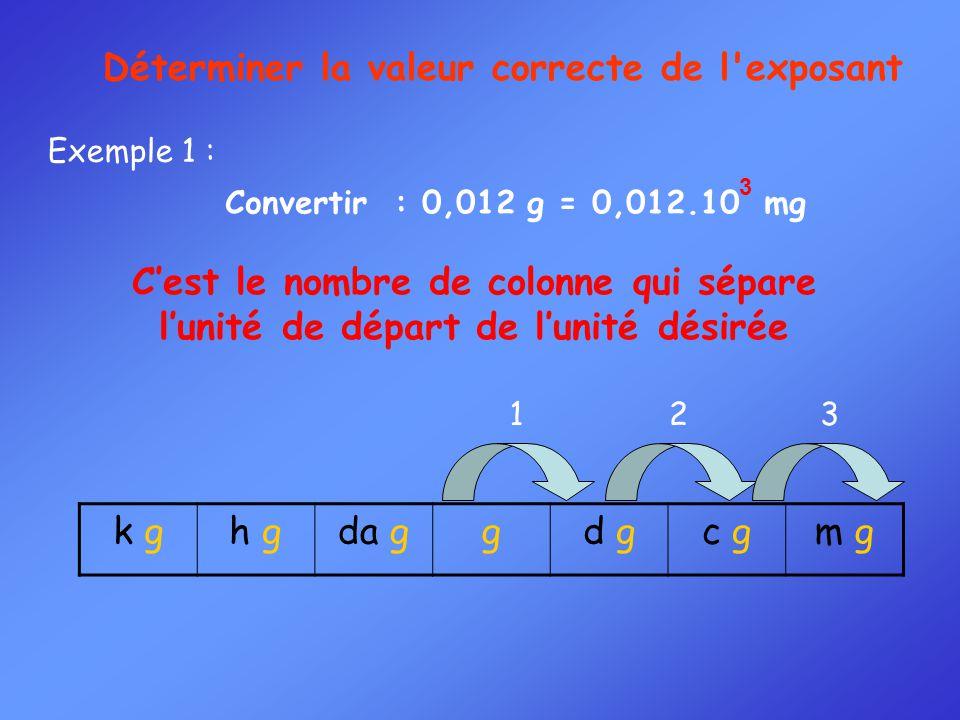 Exemple 1 : Convertir : 0,012 g = 0,012.10 mg 3 Déterminer la valeur correcte de l'exposant k gh gda ggd gc gm g 123 C'est le nombre de colonne qui sé