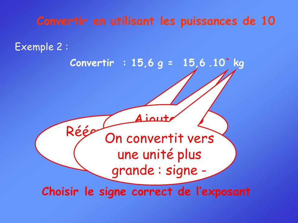 Exemple 2 : Convertir : 15,6 g = kg Réécrire la valeur de la mesure à convertir Ajouter.10 15,6.10 - Convertir en utilisant les puissances de 10 On co