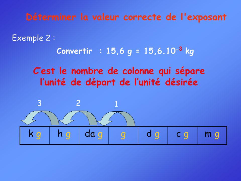Convertir : 15,6 g = 15,6.10 - kg Exemple 2 : 3 Déterminer la valeur correcte de l'exposant k gh gda ggd gc gm g 1 23 C'est le nombre de colonne qui s