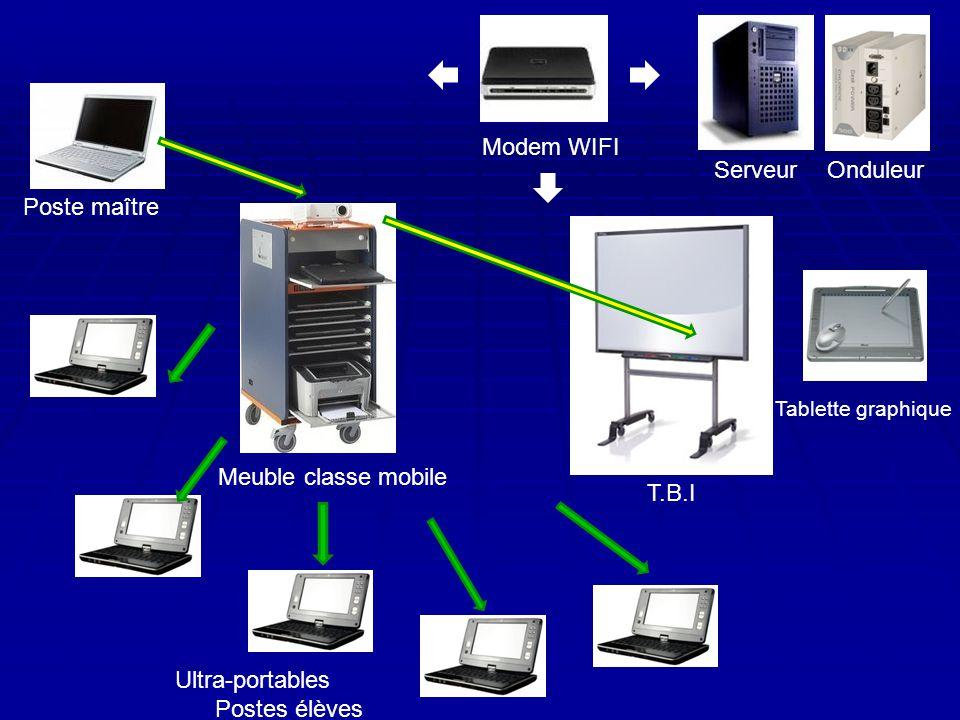 Meuble classe mobile Onduleur Modem WIFI Ultra-portables Postes élèves Poste maître T.B.I Serveur Tablette graphique