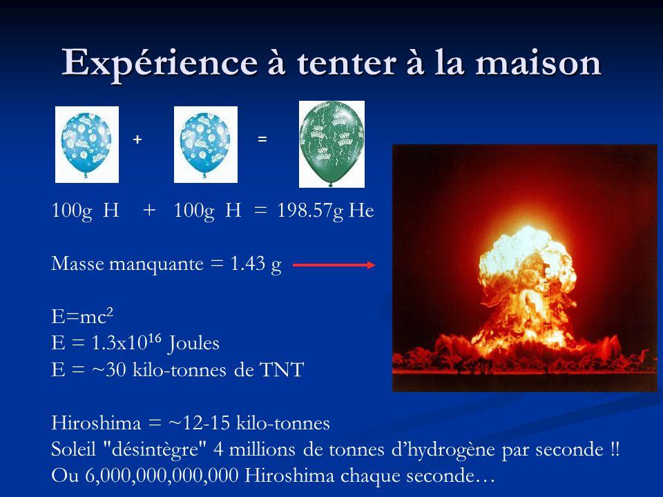 Expérience à tenter à la maison 100g H + 100g H = Masse manquante = 1.43 g E=mc 2 E = 1.3x10 16 Joules E = ~30 kilo-tonnes de TNT Hiroshima = ~12-15 k