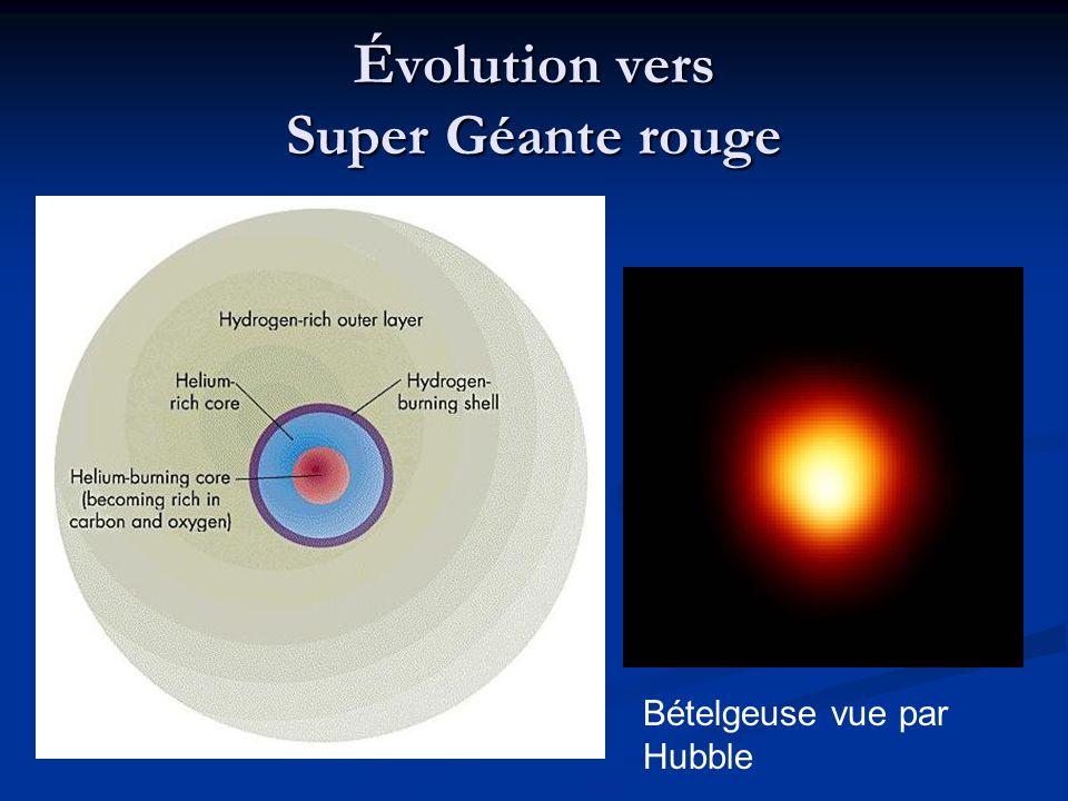 Évolution vers Super Géante rouge Bételgeuse vue par Hubble