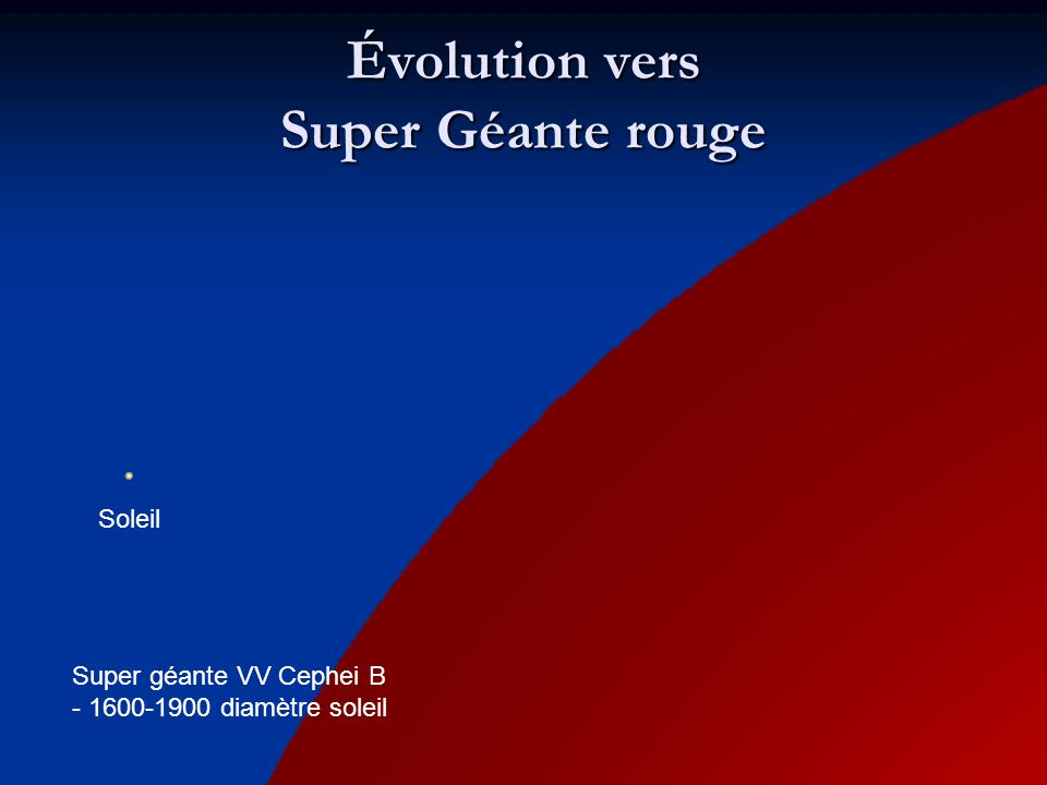 Évolution vers Super Géante rouge Soleil Super géante VV Cephei B - 1600-1900 diamètre soleil