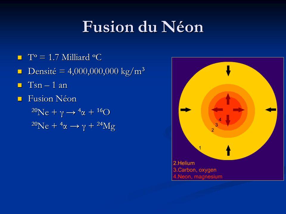 Fusion du Néon T o = 1.7 Milliard o C T o = 1.7 Milliard o C Densité = 4,000,000,000 kg/m 3 Densité = 4,000,000,000 kg/m 3 Tsn – 1 an Tsn – 1 an Fusio