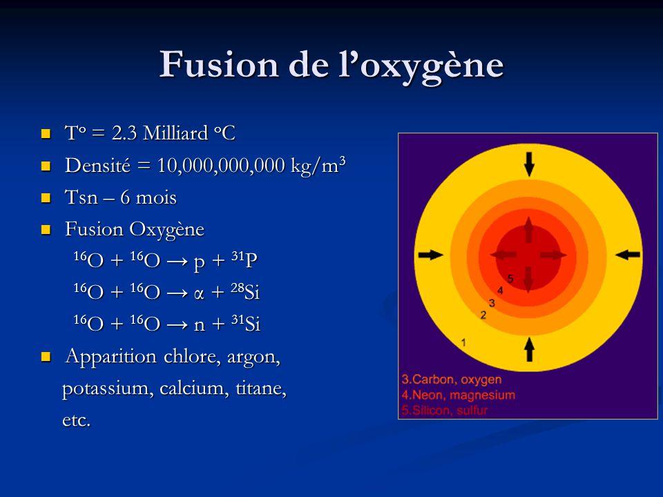 Fusion de l'oxygène T o = 2.3 Milliard o C T o = 2.3 Milliard o C Densité = 10,000,000,000 kg/m 3 Densité = 10,000,000,000 kg/m 3 Tsn – 6 mois Tsn – 6