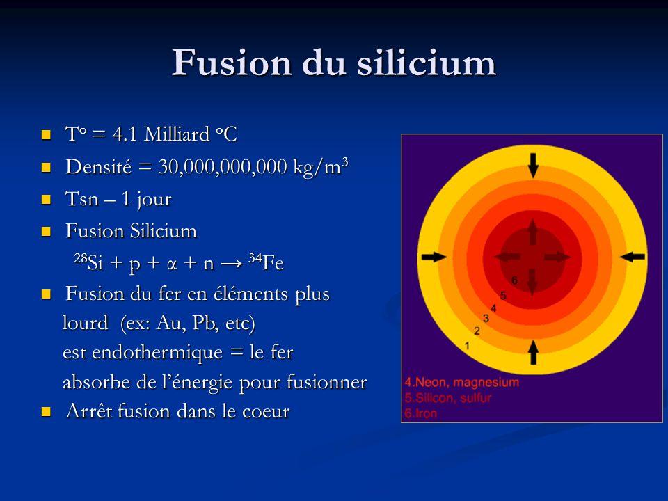 Fusion du silicium T o = 4.1 Milliard o C T o = 4.1 Milliard o C Densité = 30,000,000,000 kg/m 3 Densité = 30,000,000,000 kg/m 3 Tsn – 1 jour Tsn – 1