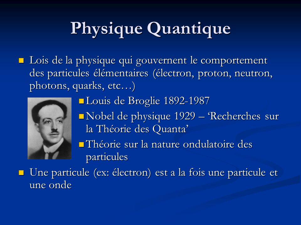 Physique Quantique Lois de la physique qui gouvernent le comportement des particules élémentaires (électron, proton, neutron, photons, quarks, etc…) L
