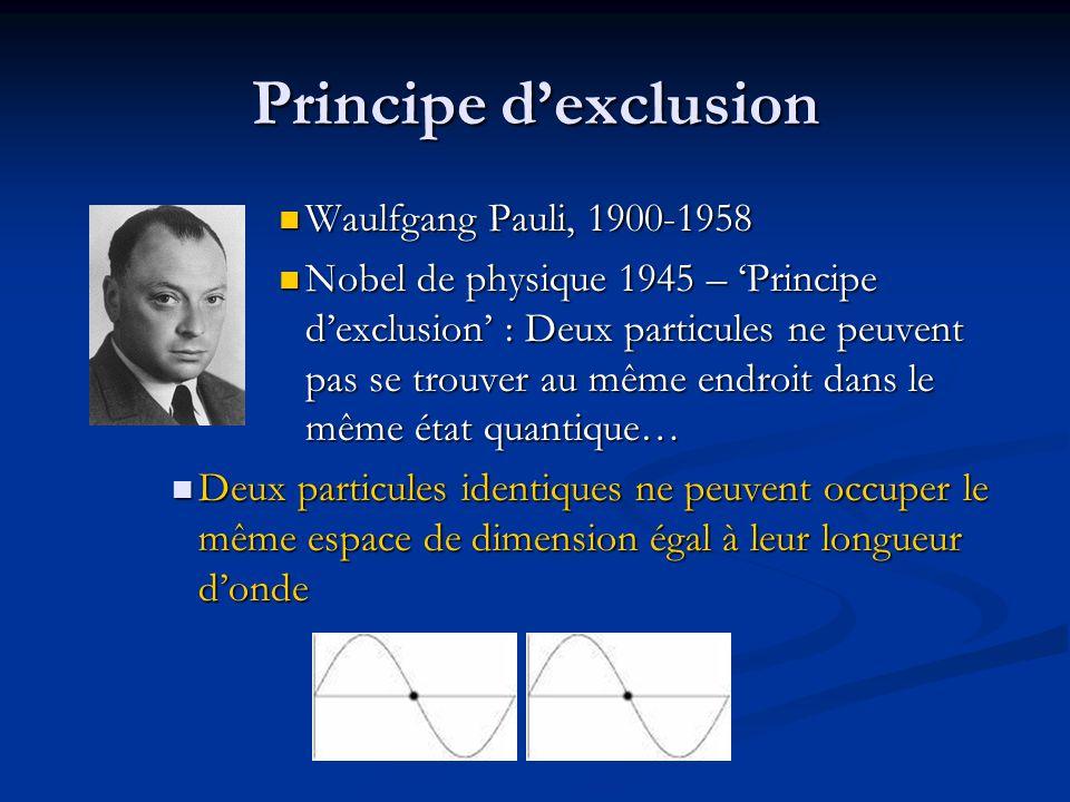 Principe d'exclusion Waulfgang Pauli, 1900-1958 Waulfgang Pauli, 1900-1958 Nobel de physique 1945 – 'Principe d'exclusion' : Deux particules ne peuven