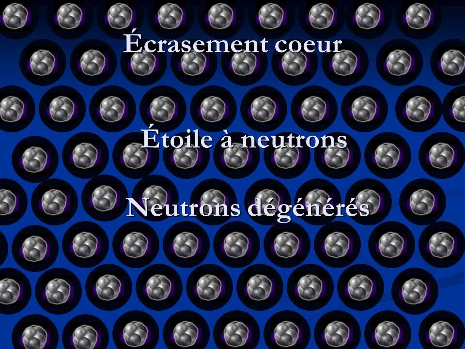 Écrasement coeur Étoile à neutrons Neutrons dégénérés