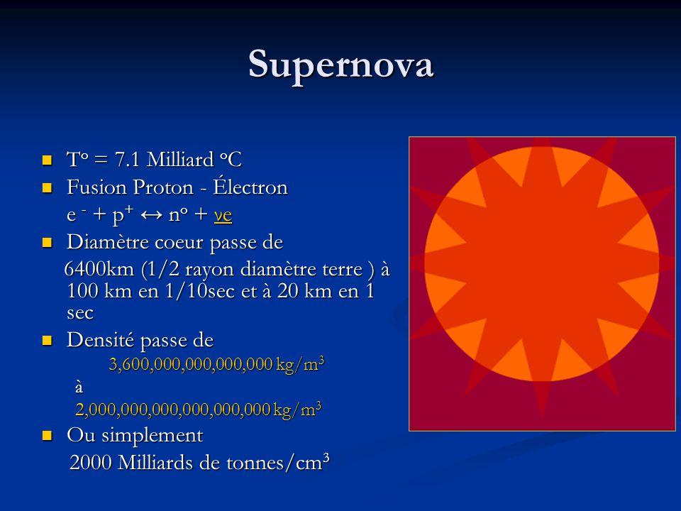 Supernova T o = 7.1 Milliard o C T o = 7.1 Milliard o C Fusion Proton - Électron Fusion Proton - Électron e - + p + ↔ n o + νe νe Diamètre coeur passe