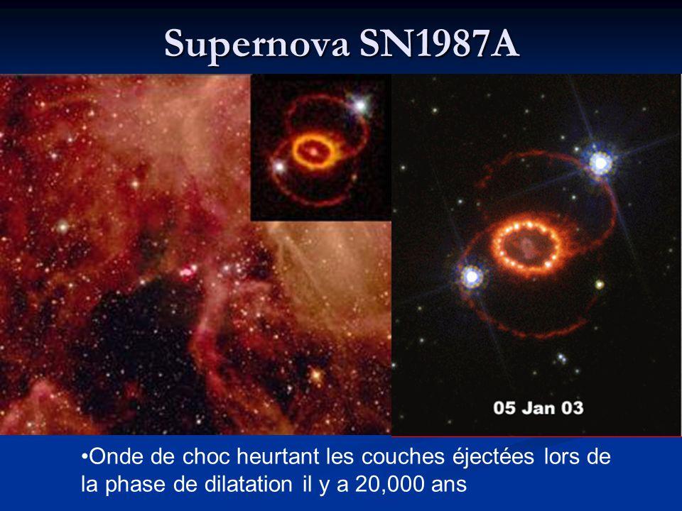 Supernova SN1987A Onde de choc heurtant les couches éjectées lors de la phase de dilatation il y a 20,000 ans
