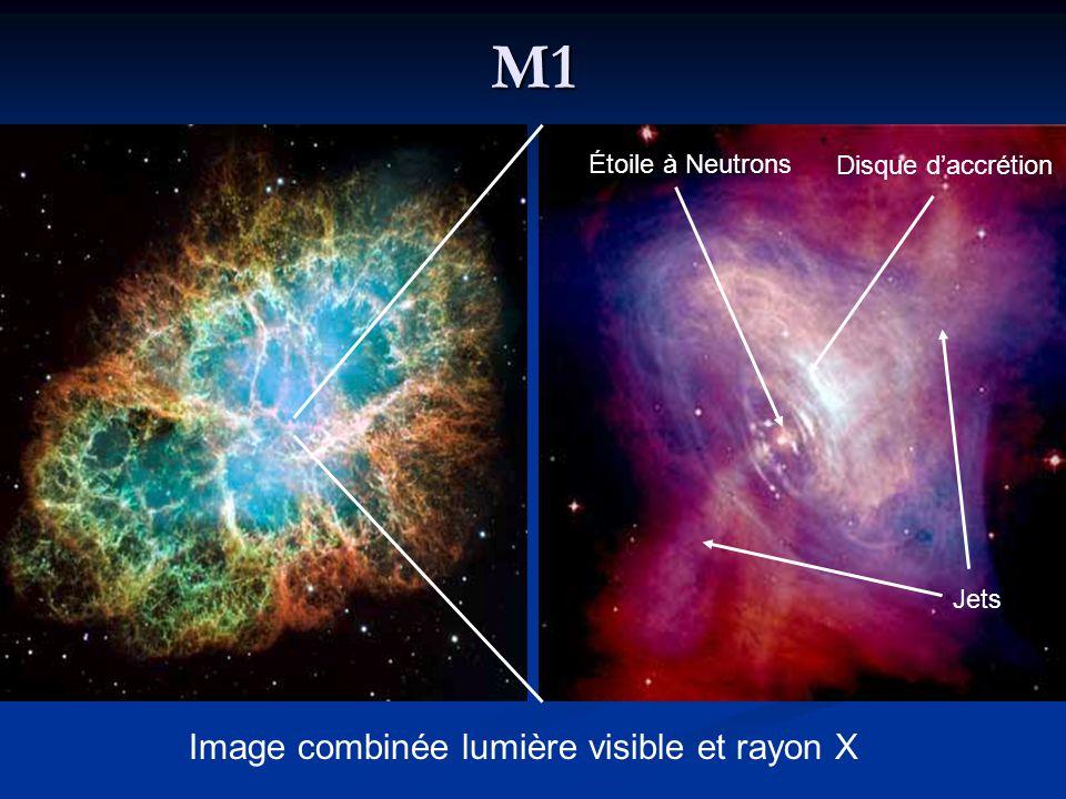 M1 Image combinée lumière visible et rayon X Étoile à Neutrons Disque d'accrétion Jets