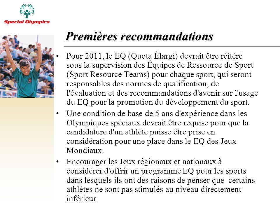 Premières recommandations Pour 2011, le EQ (Quota Élargi) devrait être réitéré sous la supervision des Équipes de Ressource de Sport (Sport Resource T