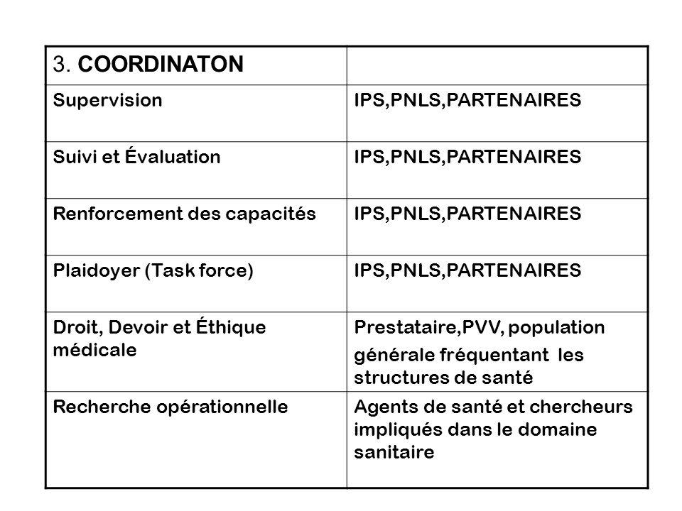 3. COORDINATON SupervisionIPS,PNLS,PARTENAIRES Suivi et ÉvaluationIPS,PNLS,PARTENAIRES Renforcement des capacitésIPS,PNLS,PARTENAIRES Plaidoyer (Task