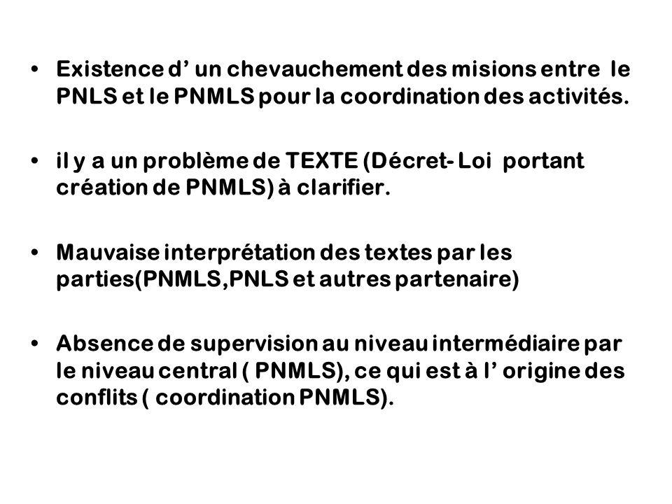 Existence d' un chevauchement des misions entre le PNLS et le PNMLS pour la coordination des activités. il y a un problème de TEXTE (Décret- Loi porta