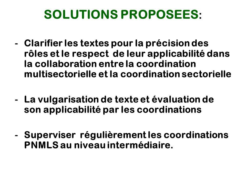 SOLUTIONS PROPOSEES : -Clarifier les textes pour la précision des rôles et le respect de leur applicabilité dans la collaboration entre la coordinatio
