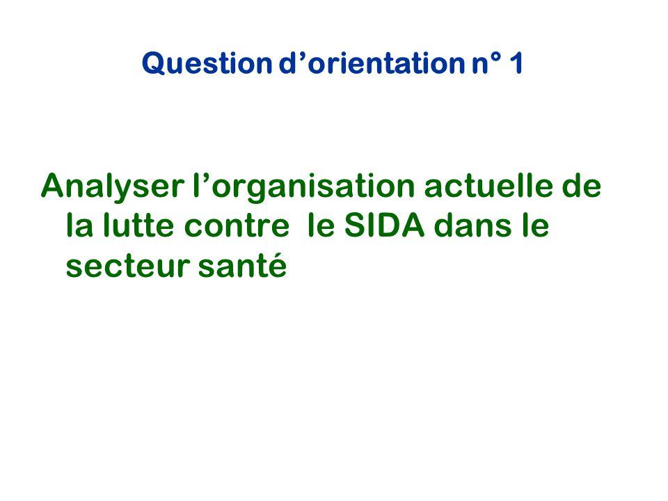 Question d'orientation n° 1 Analyser l'organisation actuelle de la lutte contre le SIDA dans le secteur santé