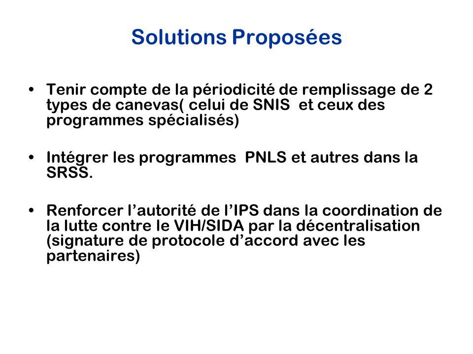 Solutions Proposées Tenir compte de la périodicité de remplissage de 2 types de canevas( celui de SNIS et ceux des programmes spécialisés) Intégrer les programmes PNLS et autres dans la SRSS.